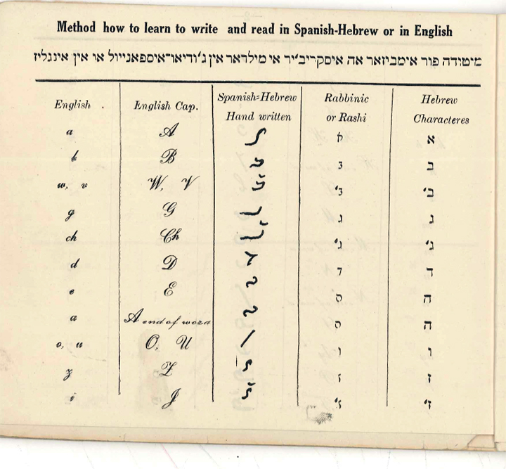 """Method how to learn to read and write in Spanish-Hebrew or in English"" [sic] from Livro de Embezar (New York, 1916), Ladino-English-Yiddish guidebook for Sephardic Jewish immigrants in America. Courtesy of the Sephardic Studies collection, University of Washington."